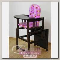 Гарнитур детской мебели Красная Звезда Можга С